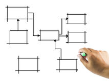 Empty diagram. Business hand with an empty diagram or Organization Stock Photography