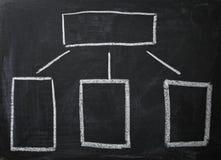 Empty scheme handwritten on blackboard Royalty Free Stock Image