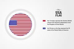 En abstactvektorillustration av USA flaggan på ett jordklot Härlig inskrift och några historiska fakta om amerikanska flaggan fotografering för bildbyråer