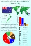 En alguna parte en Nueva Zelandia Infographics para la presentación Todos los países del mundo Fotos de archivo libres de regalías