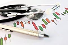 En begreppsbild av en medicinsk skrivplatta med det olika diagram och scenariot Arkivbild