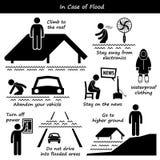 En caso de iconos del plan de emergencia de la inundación Imagen de archivo libre de regalías