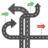 En design för vägvägmärkeadvertizing, Royaltyfria Bilder
