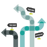 En design för vägvägmärkeadvertizing, Royaltyfri Foto