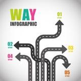 En design för vägvägmärkeadvertizing, Fotografering för Bildbyråer