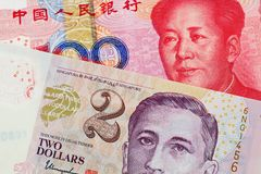En dollarsedel för två Singapore med den Yuan för hundra kines sedeln royaltyfri bild