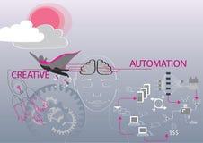 En externalisant, automatisez les processus pour créer nouveau concept d'une utilité correcte de cerveau, systématisation et des  illustration libre de droits