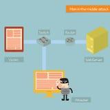 En hacker Arkivbilder