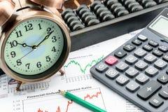 En klocka med en räknemaskin, en kulram och en blyertspenna på affär och finansiella summariska rapporter Royaltyfri Fotografi
