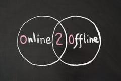 En línea 2 palabras off-line Fotografía de archivo libre de regalías