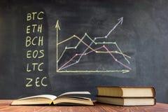 En tabell med böcker på bakgrunden av grafer på en svart tavla Lära crypto valuta i skola Begrepp en ny bildande sub Arkivfoto