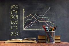 En tabell med böcker på bakgrunden av grafer på en svart tavla Lära crypto valuta i skola Begrepp en ny bildande sub Royaltyfri Fotografi