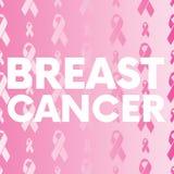 En uppsättning av konfektions- designer av baner, broschyrer, affischer och vykort på ämnebröstcancern också vektor för coreldraw vektor illustrationer