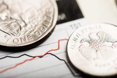 En US dollar och en rysk rubel på diagram Arkivbild