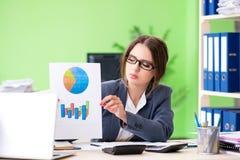 Encargado financiero de sexo femenino que presenta la carta del gráfico que se sienta en el o fotos de archivo