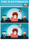 Encontre as diferenças, jogo para crianças, diferenças do achado, jogos do cérebro, jogo das crianças, ilustração royalty free