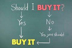 Encouragez les gens à l'acheter Photo stock