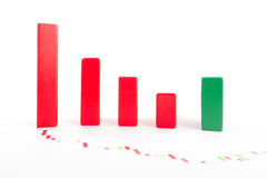 End of the down trend. change trend Royalty Free Stock Photos