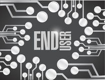 End user circuit board white board illustration Stock Images