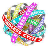 Endless Cycle Pattern in Circles Neverending Cyclical Perpetual Stock Images