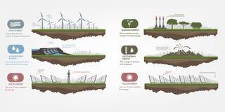 Energía renovable en los ejemplos ilustrados libre illustration