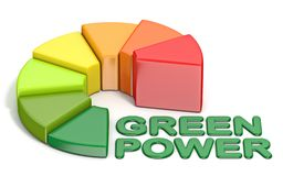 Energetic efficiency Green Power text 3D. Render illustration isolated on white background royalty free illustration