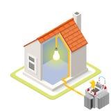 Energetycznego łańcuchu 09 Budować Isometric Obrazy Stock