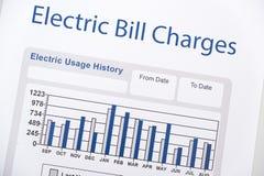 Energetycznego rachunku papier tworzy na sto?owym zbli?eniu fotografia stock