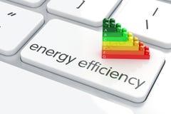 Energetyczny efficiencyconcept Zdjęcia Royalty Free