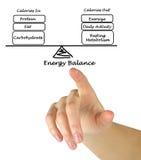 Energetyczny nabór i Energetyczny wydatek zdjęcie royalty free
