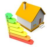 Energi - besparing-, fastighet- och familjhembegrepp Arkivfoto