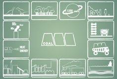 Energia de carvão ilustração do vetor