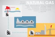 Energia del gas naturale Fotografia Stock