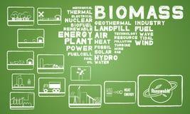 Energia della biomassa Immagini Stock Libere da Diritti
