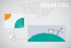 Energia della pila solare Fotografia Stock Libera da Diritti