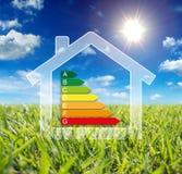 Energia domestica - wattaggio del consumo Fotografia Stock Libera da Diritti