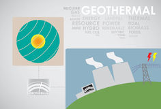 Energia geotérmica Imagem de Stock
