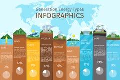 Energia pisać na maszynie infographics ilustracji