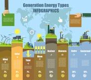 Energia pisać na maszynie infographics Słoneczny, wiatrowy, wodny i życiorys paliwo, również zwrócić corel ilustracji wektora Zdjęcia Stock