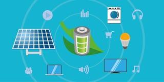 Energia verde proveniente dal pannello solare Fotografia Stock Libera da Diritti