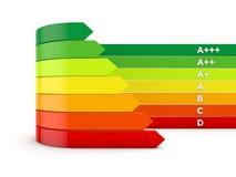 Energie - besparingsconcept Stock Afbeeldingen