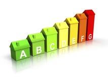 Energie-Bewertung stockbilder