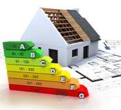 Energie efficiënte bouw Royalty-vrije Stock Foto