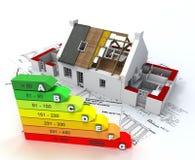 Energie efficiënte bouw Stock Afbeelding