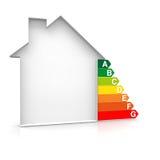 Energie en huis Stock Foto's