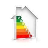 Energie en huis Royalty-vrije Stock Foto's