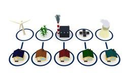 Energie: Huizen door Diverse Energiebronnen worden aangedreven die Royalty-vrije Stock Fotografie