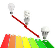 Energie sparen royalty free illustration