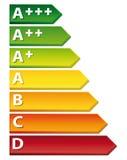 Energiebewertungsdiagramm. Lizenzfreies Stockfoto