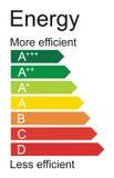 Energieclassificatie stock afbeelding